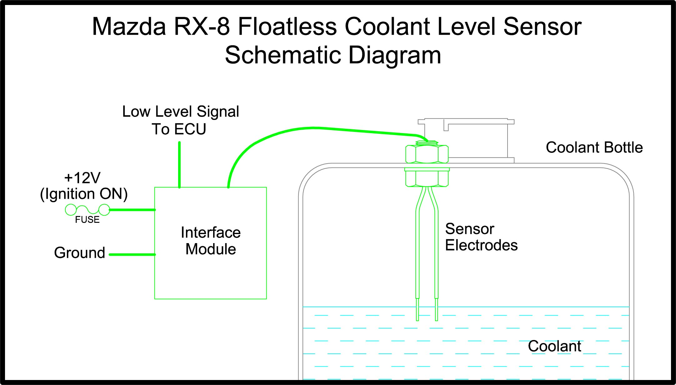 X section coolant level sensor wiring diagram coolant wiring diagrams  at eliteediting.co